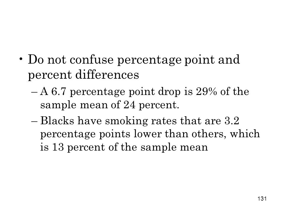131 Do not confuse percentage point and percent differences –A 6.7 percentage point drop is 29% of the sample mean of 24 percent.