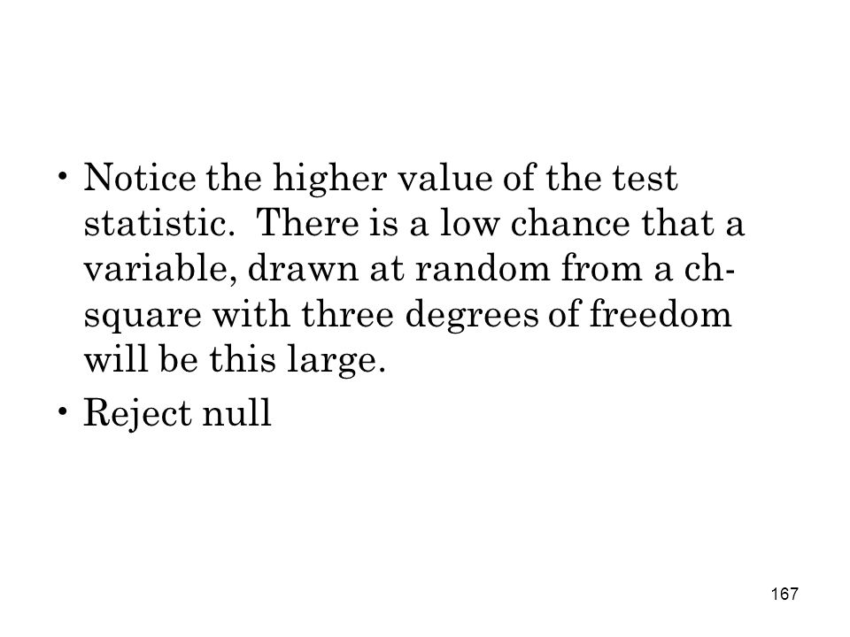167 Notice the higher value of the test statistic.