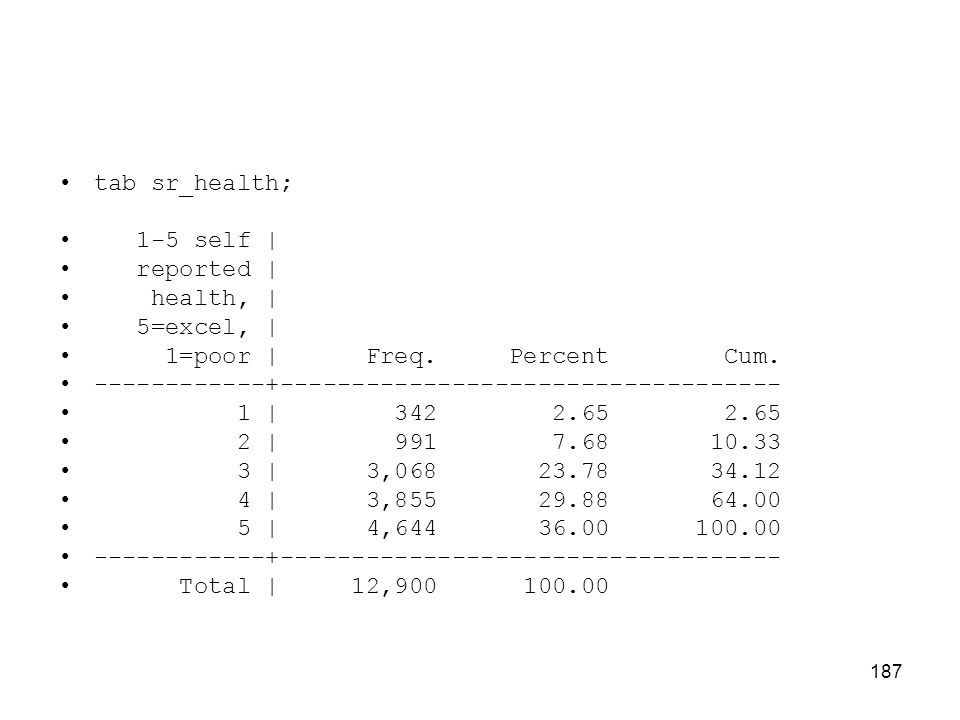 187 tab sr_health; 1-5 self | reported | health, | 5=excel, | 1=poor | Freq.