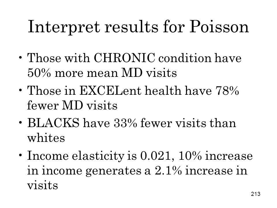 213 Interpret results for Poisson Those with CHRONIC condition have 50% more mean MD visits Those in EXCELent health have 78% fewer MD visits BLACKS have 33% fewer visits than whites Income elasticity is 0.021, 10% increase in income generates a 2.1% increase in visits