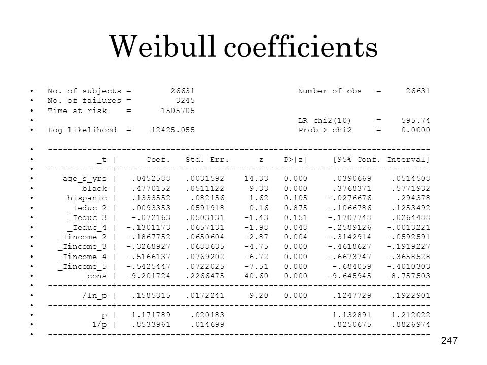247 Weibull coefficients No. of subjects = 26631 Number of obs = 26631 No.