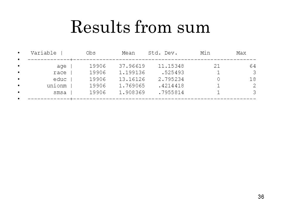 36 Results from sum Variable | Obs Mean Std. Dev.