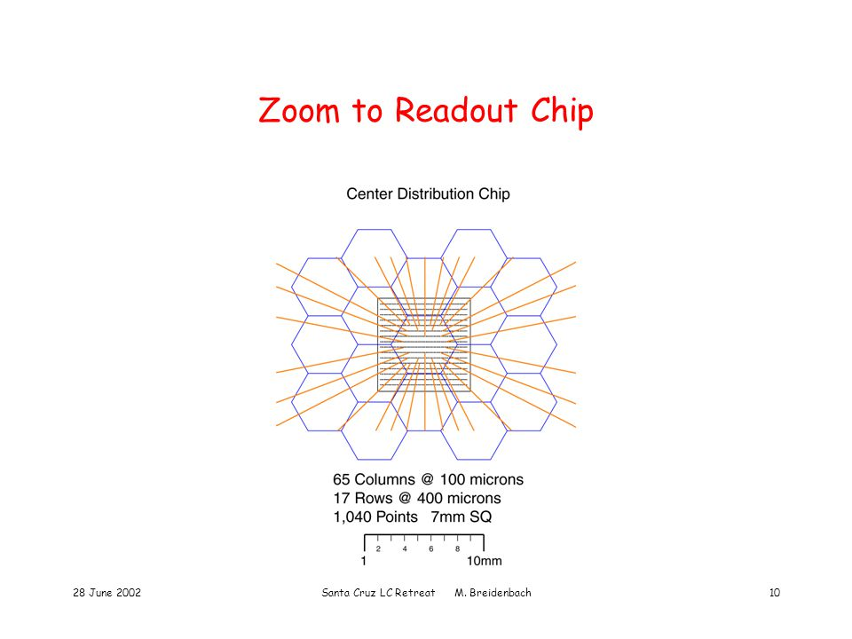 28 June 2002Santa Cruz LC Retreat M. Breidenbach10 Zoom to Readout Chip