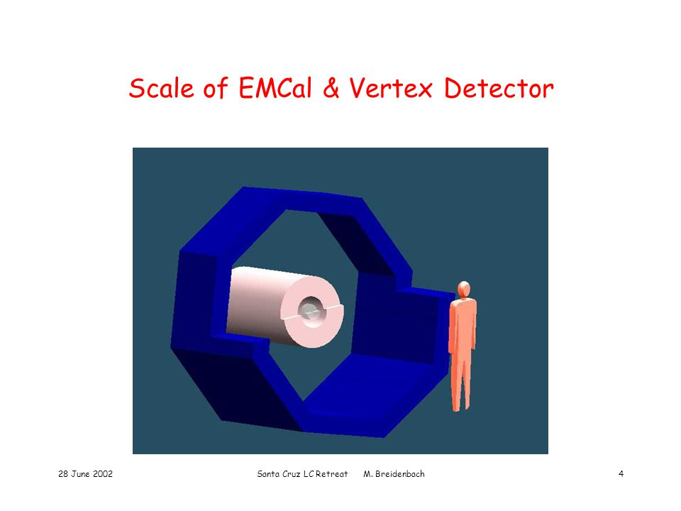 28 June 2002Santa Cruz LC Retreat M. Breidenbach4 Scale of EMCal & Vertex Detector