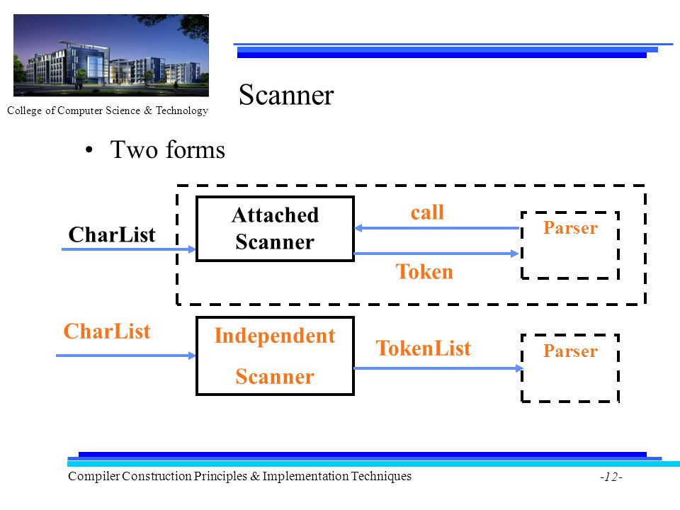 College of Computer Science & Technology Compiler Construction Principles & Implementation Techniques -12- Scanner Two forms CharList Independent Scanner TokenList Attached Scanner Parser call Token CharList Parser