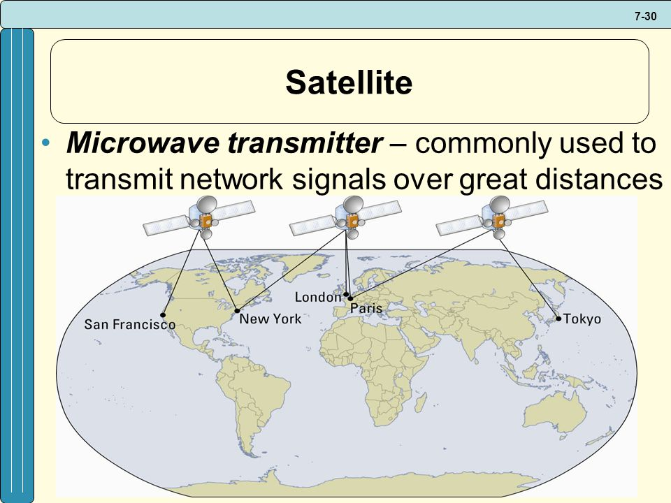 7-30 Satellite Microwave transmitter – commonly used to transmit network signals over great distances