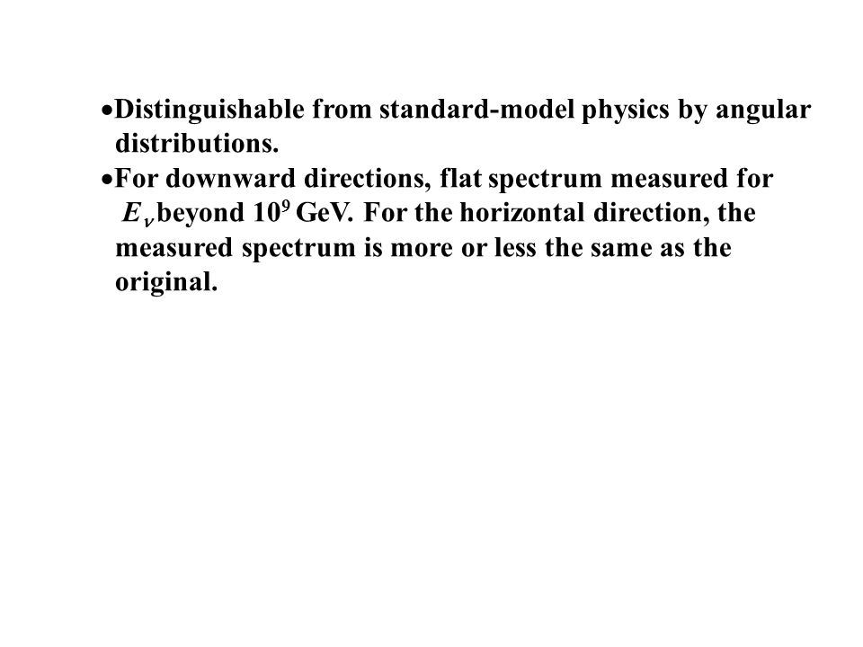  Distinguishable from standard-model physics by angular distributions.