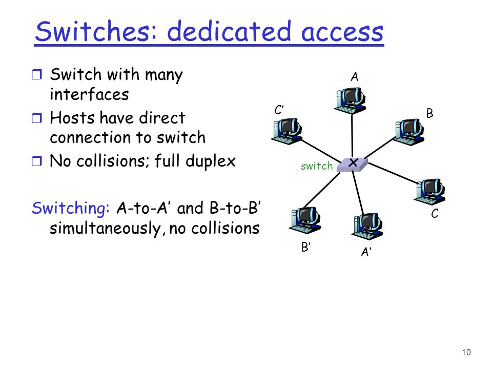 10 Switches: dedicated access r Switch with many interfaces r Hosts have direct connection to switch r No collisions; full duplex Switching: A-to-A' and B-to-B' simultaneously, no collisions switch A A' B B' C C'