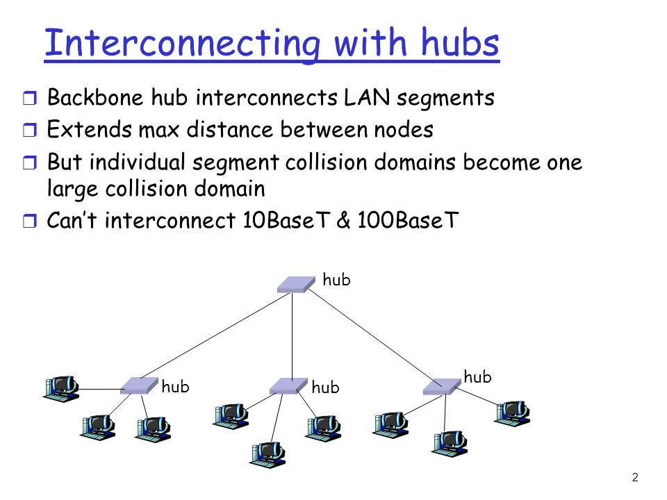 2 Interconnecting with hubs r Backbone hub interconnects LAN segments r Extends max distance between nodes r But individual segment collision domains become one large collision domain r Can't interconnect 10BaseT & 100BaseT hub
