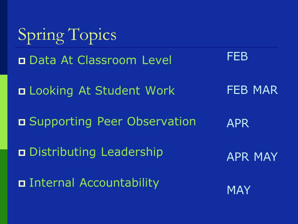 Spring Topics  Data At Classroom Level  Looking At Student Work  Supporting Peer Observation  Distributing Leadership  Internal Accountability FEB FEB MAR APR APR MAY MAY