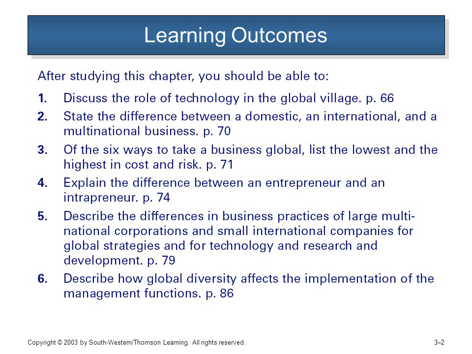 Copyright © 2003 by South-Western/Thomson Learning. All rights reserved. 3–23–2 Learning Outcomes