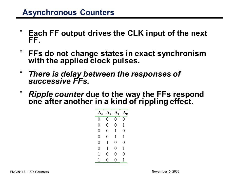 ENGIN112 L27: Counters November 5, 2003 Asynchronous Counters °Each FF output drives the CLK input of the next FF.