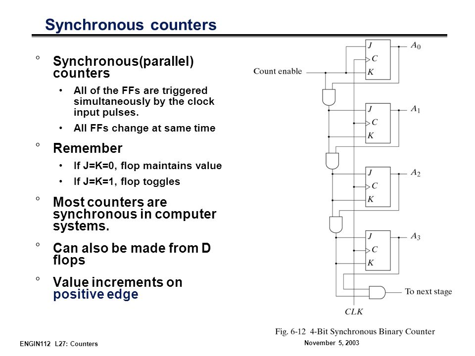 ENGIN112 L27: Counters November 5, 2003 Synchronous counters °Synchronous(parallel) counters All of the FFs are triggered simultaneously by the clock input pulses.
