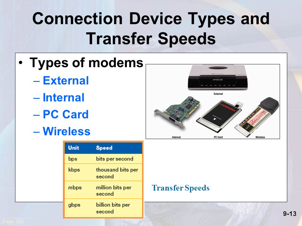 9-13 Connection Device Types and Transfer Speeds Types of modems –External –Internal –PC Card –Wireless Page 253 Transfer Speeds