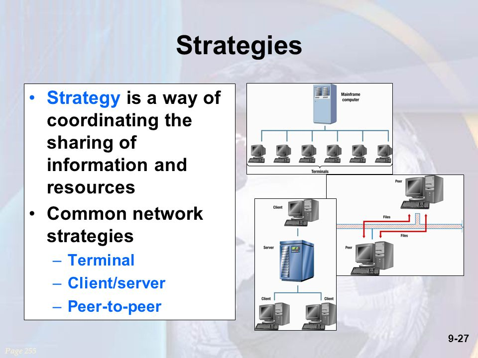 9-27 Strategies Strategy is a way of coordinating the sharing of information and resources Common network strategies –Terminal –Client/server –Peer-to-peer Page 255