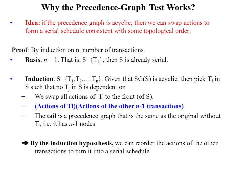 Why the Precedence-Graph Test Works.