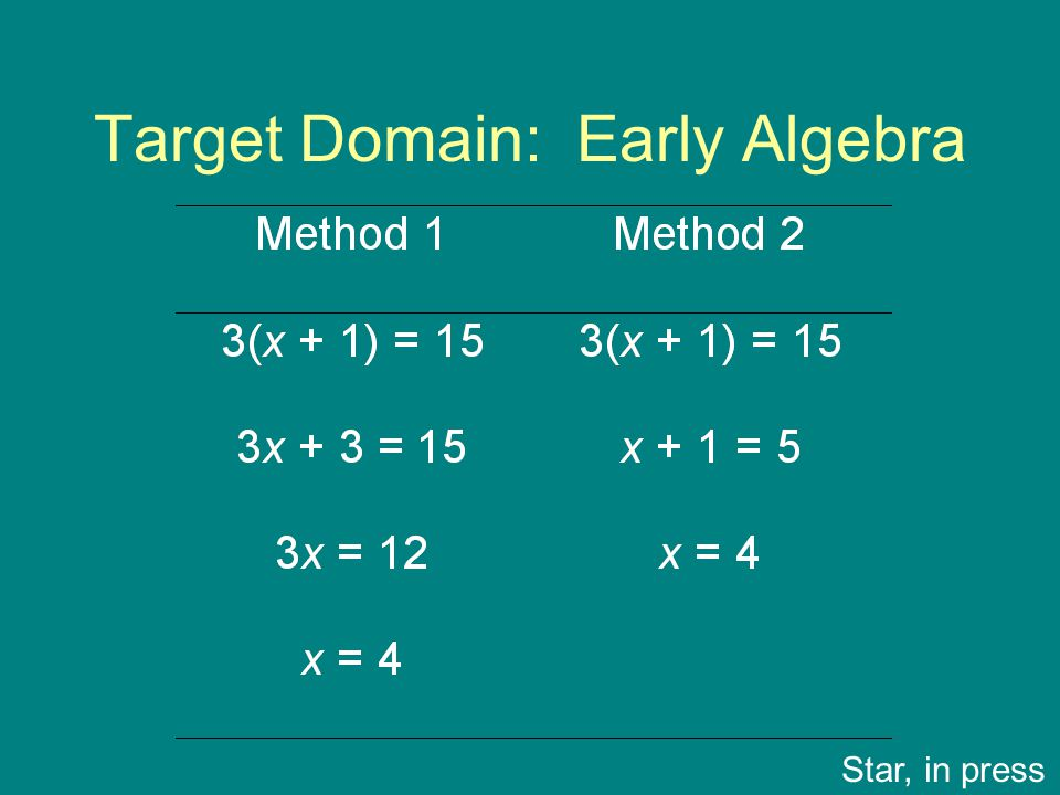Target Domain: Early Algebra Star, in press