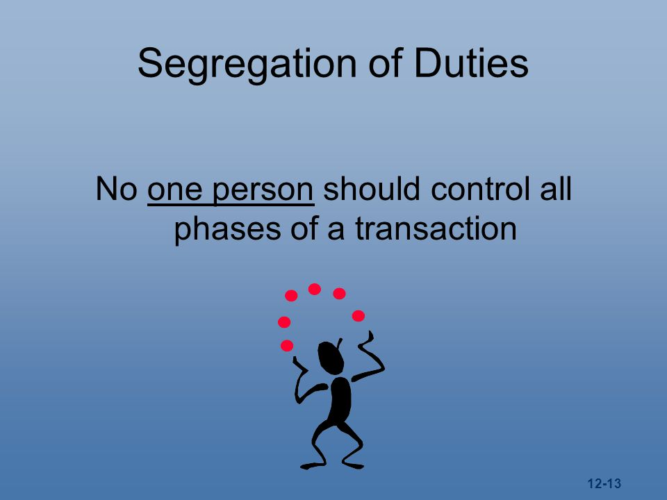 12-13 Segregation of Duties No one person should control all phases of a transaction
