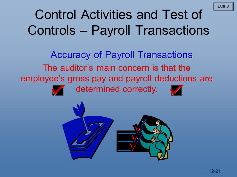 12-21 Control Activities and Test of Controls – Payroll Transactions Accuracy of Payroll Transactions The auditor's main concern is that the employee's gross pay and payroll deductions are determined correctly.