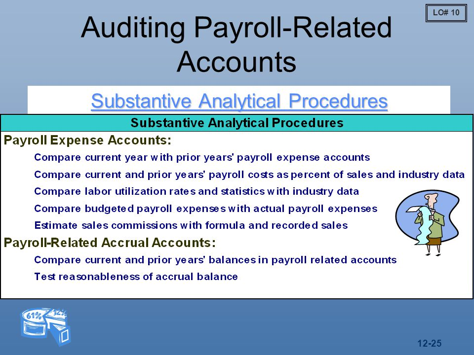 12-25 Auditing Payroll-Related Accounts Substantive Analytical Procedures LO# 10