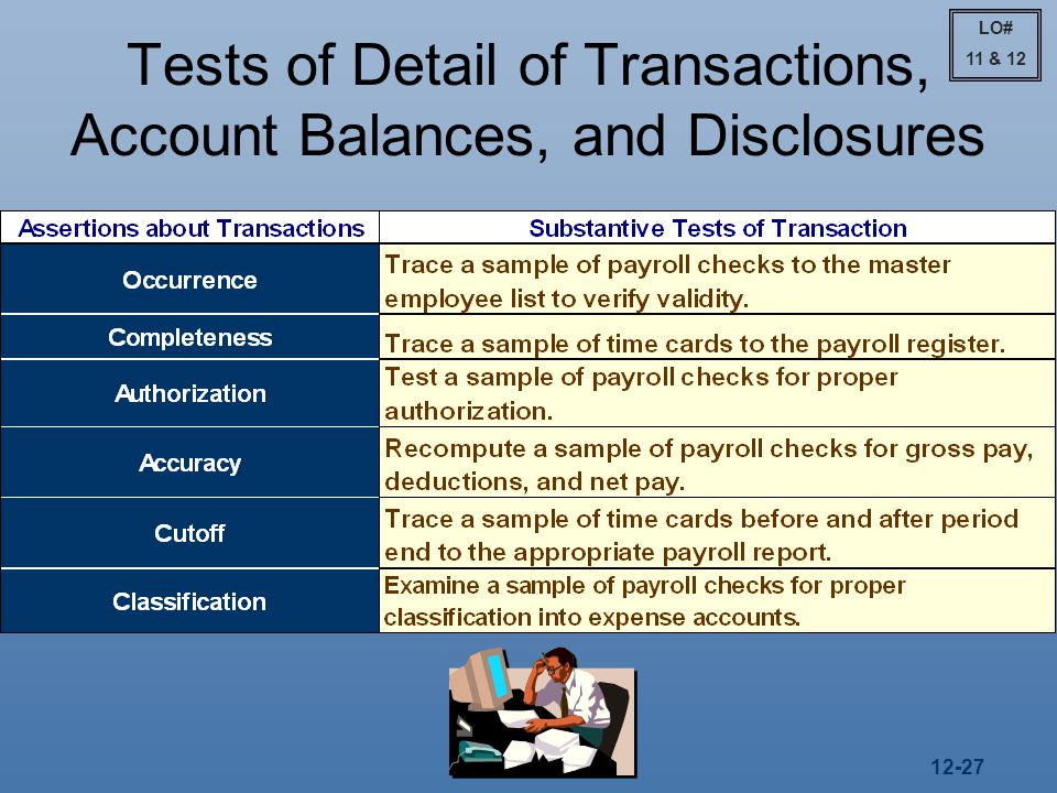 12-27 Tests of Detail of Transactions, Account Balances, and Disclosures LO# 11 & 12