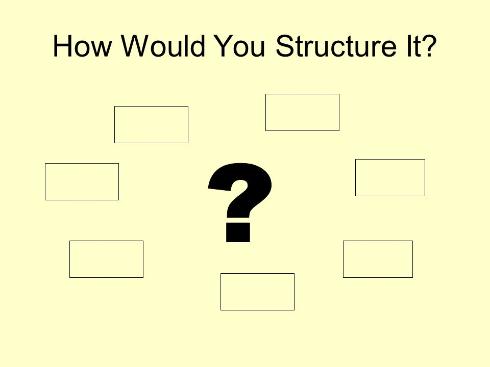 How Would You Structure It