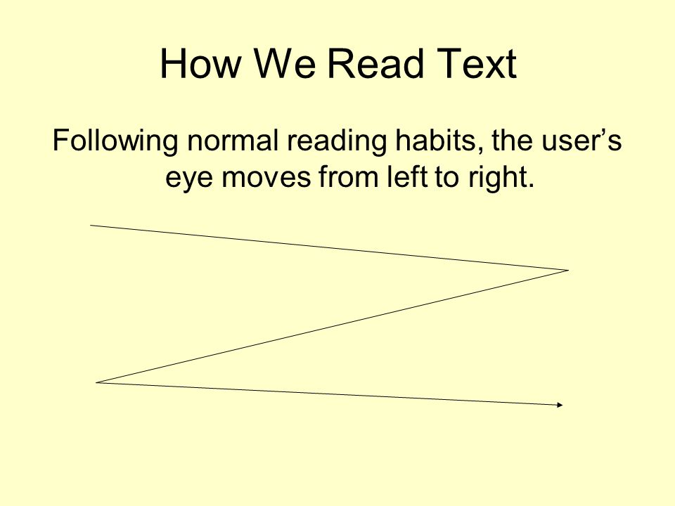 How We Read Text Following normal reading habits, the user's eye moves from left to right.