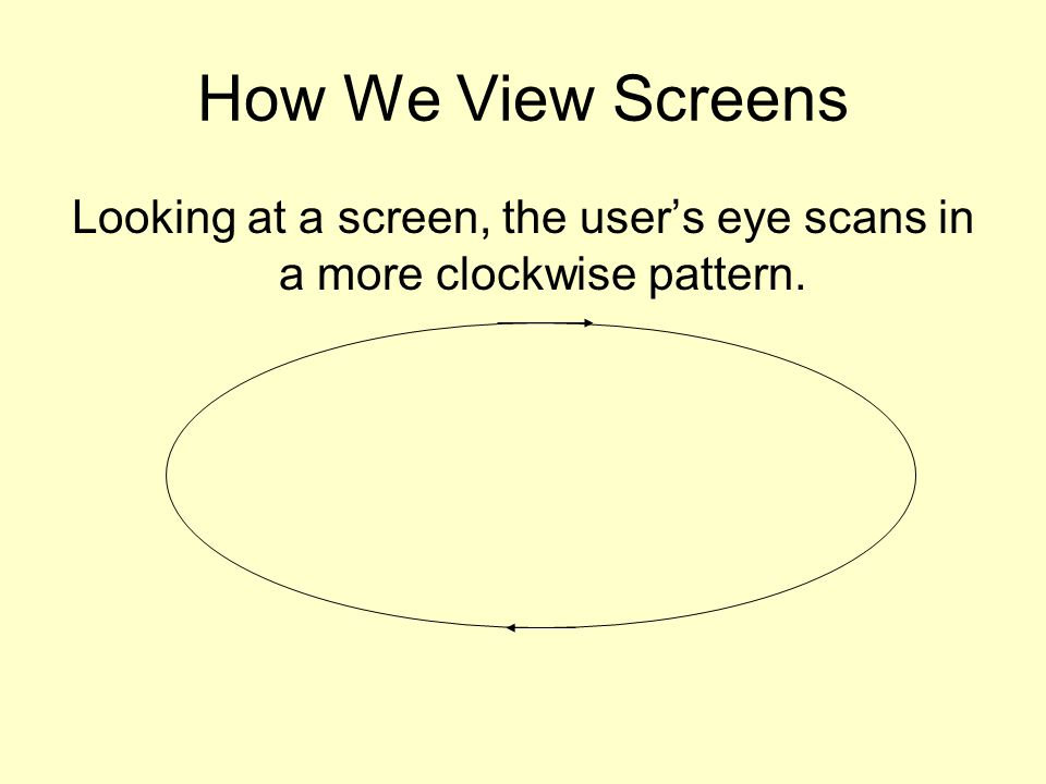 How We View Screens Looking at a screen, the user's eye scans in a more clockwise pattern.