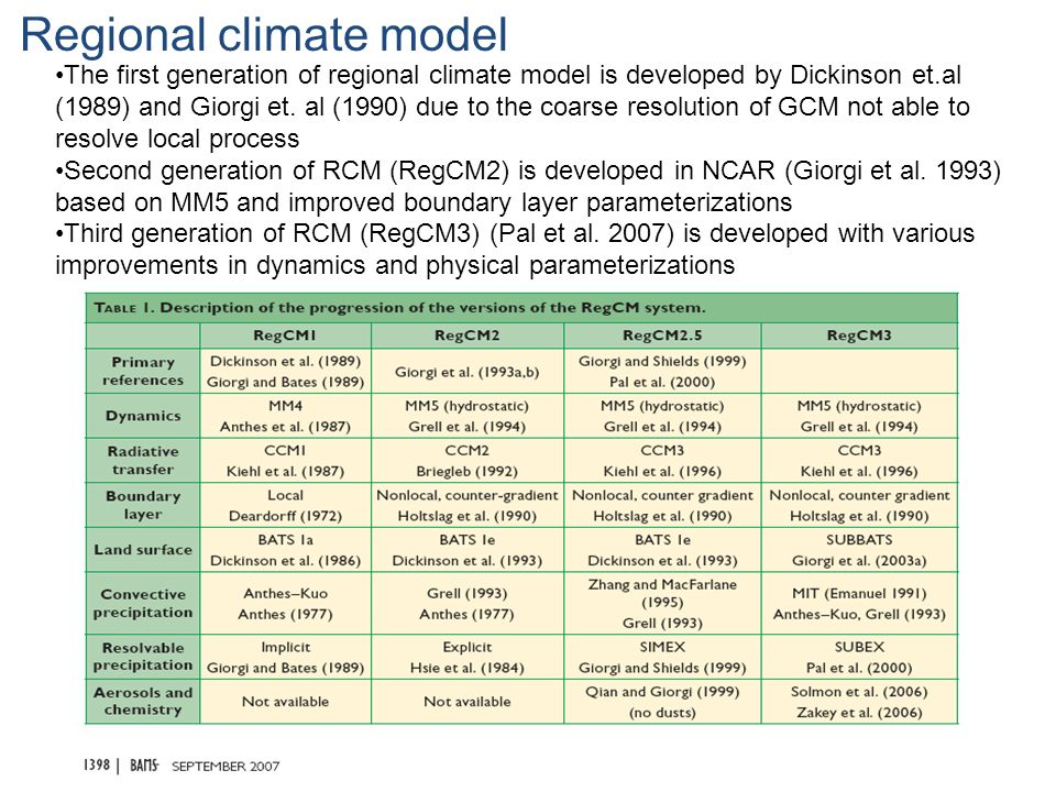 Regional climate model The first generation of regional climate model is developed by Dickinson et.al (1989) and Giorgi et.