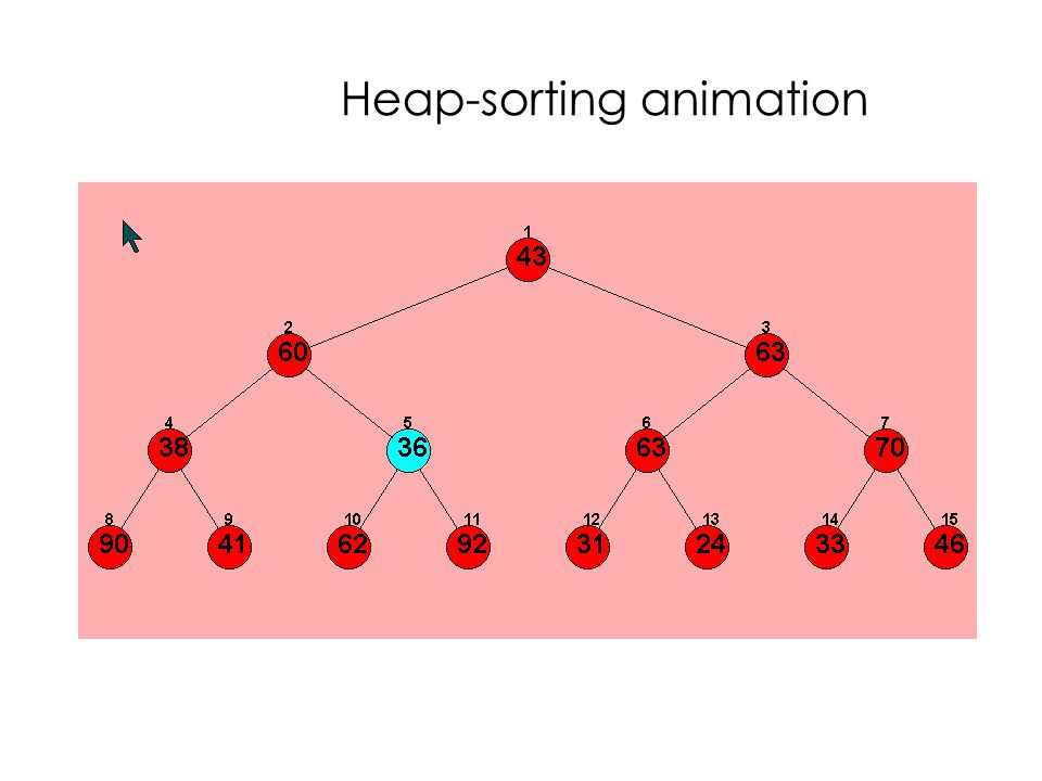 Heap-sorting animation
