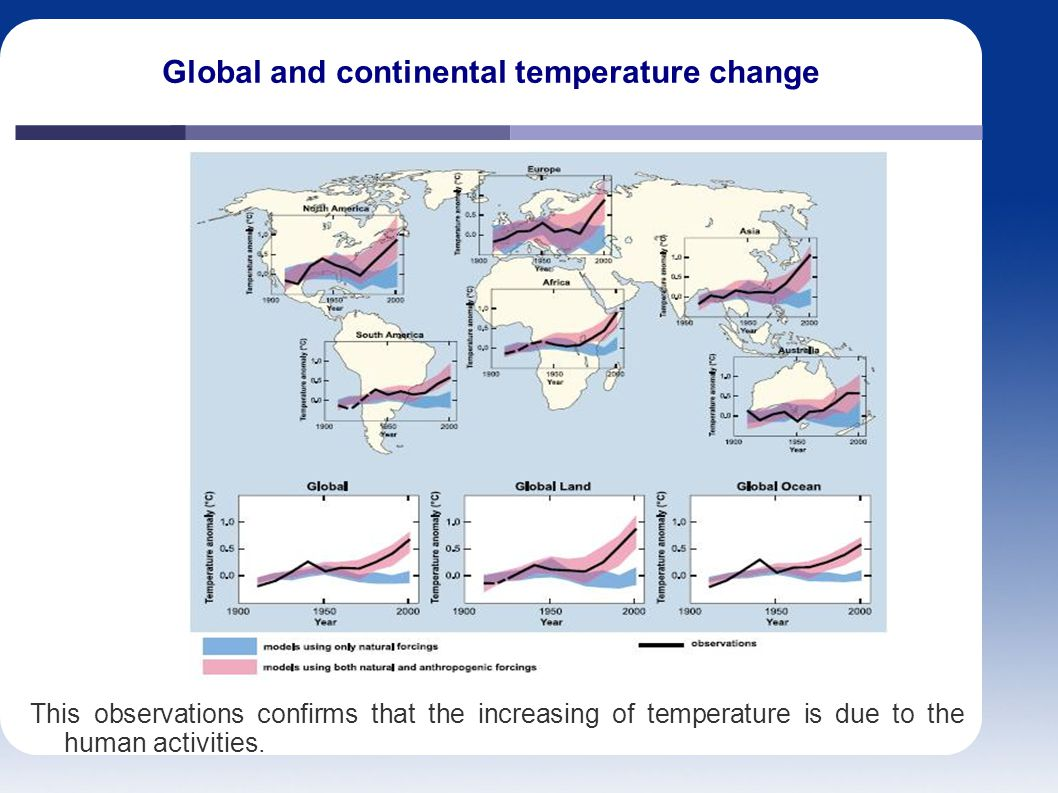 Global and continental temperature change This observations confirms that the increasing of temperature is due to the human activities.