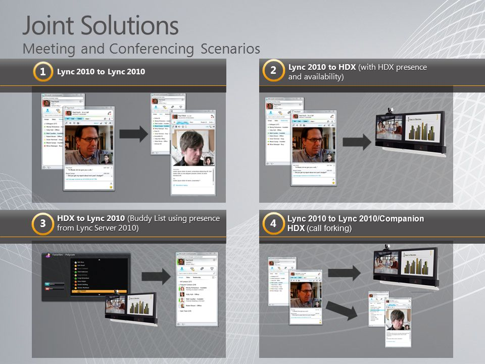 Joint Solutions Meeting and Conferencing Scenarios Lync 2010 to Lync 2010/Companion HDX (call forking) 4 Lync 2010 to HDX (with HDX presence and availability) 2 HDX to Lync 2010 (Buddy List using presence from Lync Server 2010) 3 Lync 2010 to Lync
