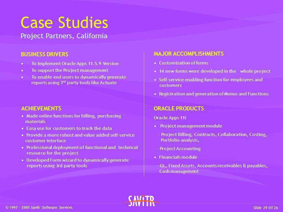 Savitr Software Services Slide 1 Of ppt download