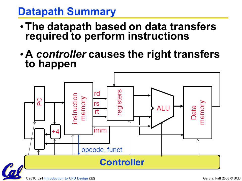 CS61C L24 Introduction to CPU Design (22) Garcia, Fall 2006 © UCB Datapath Summary The datapath based on data transfers required to perform instructions A controller causes the right transfers to happen PC instruction memory +4 rt rs rd registers ALU Data memory imm Controller opcode, funct