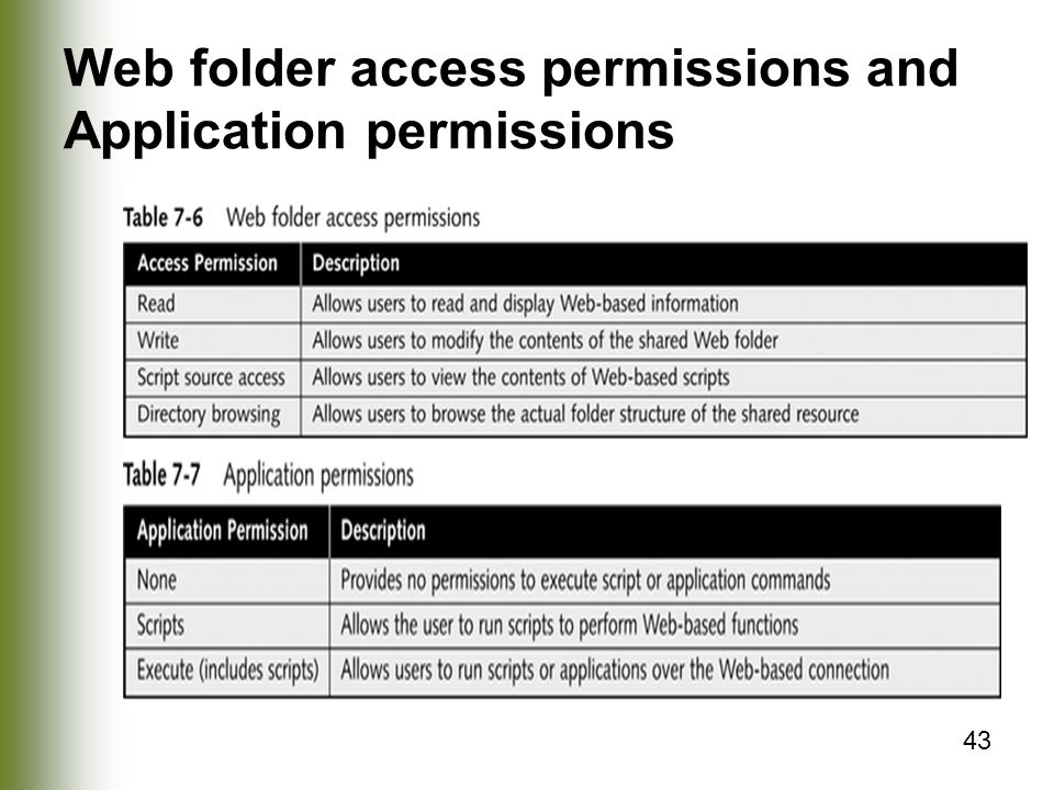 43 Web folder access permissions and Application permissions