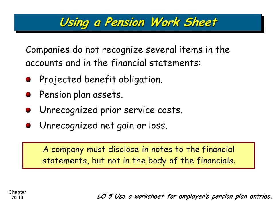 Chapter Companies do not recognize several items in the accounts and in the financial statements: Using a Pension Work Sheet LO 5 Use a worksheet for employer's pension plan entries.
