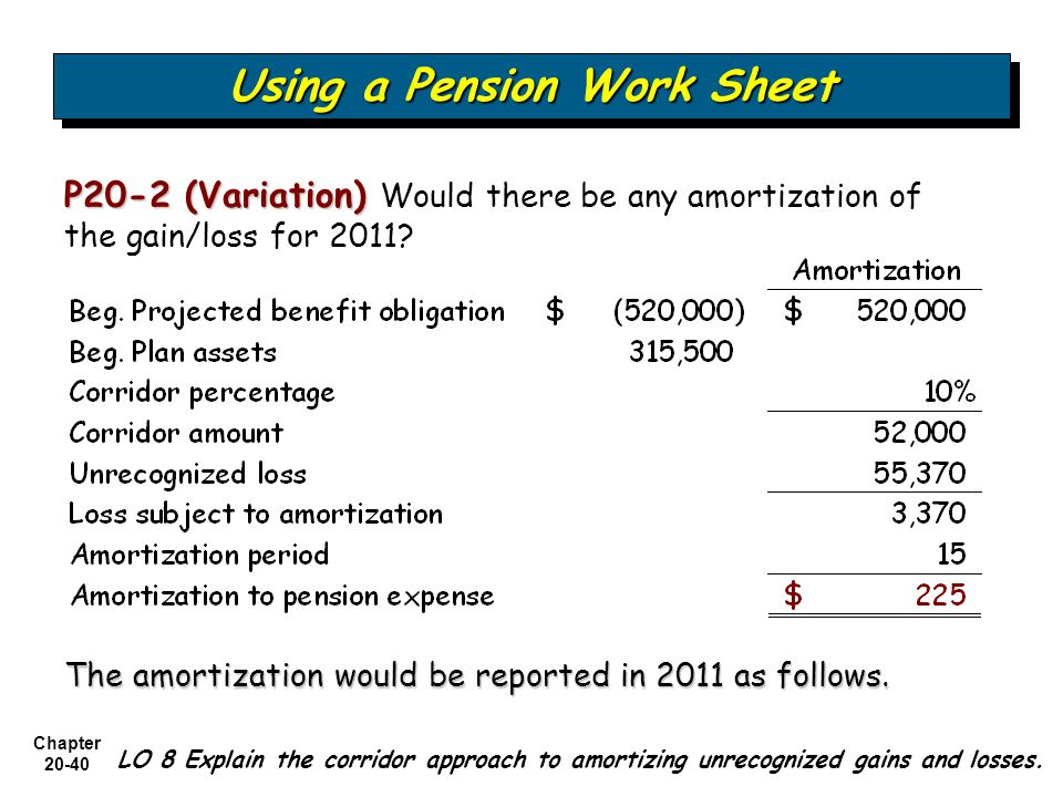 Chapter Using a Pension Work Sheet LO 8 Explain the corridor approach to amortizing unrecognized gains and losses.