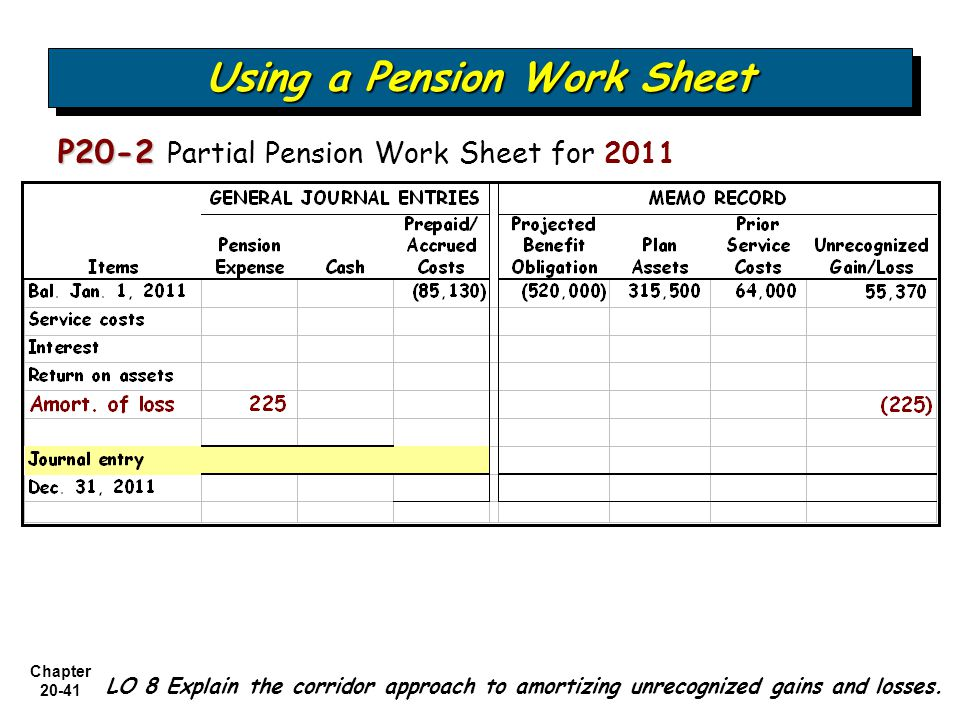 Chapter Using a Pension Work Sheet P20-2 P20-2 Partial Pension Work Sheet for 2011 LO 8 Explain the corridor approach to amortizing unrecognized gains and losses.