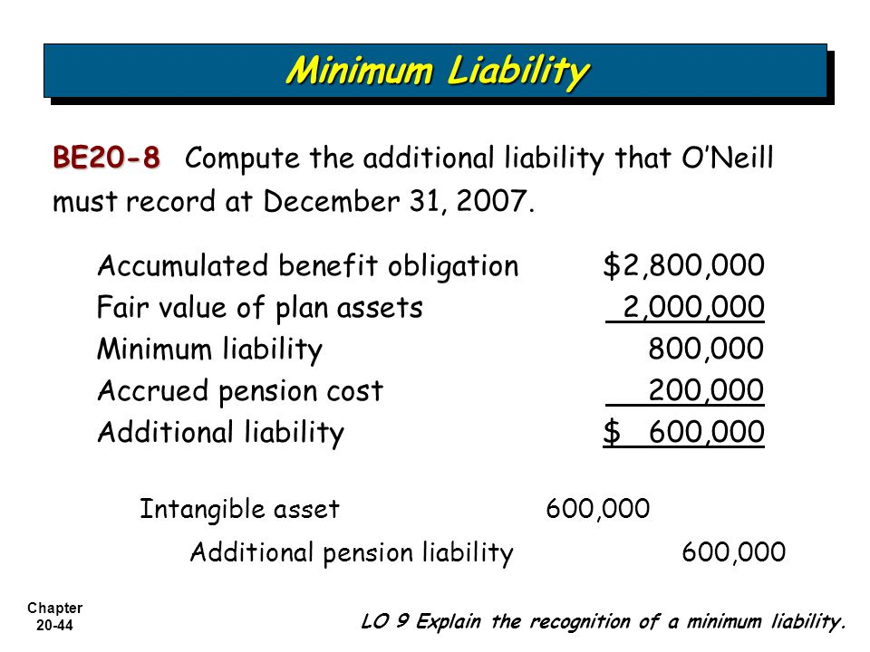 Chapter BE20-8 BE20-8 Compute the additional liability that O'Neill must record at December 31, 2007.