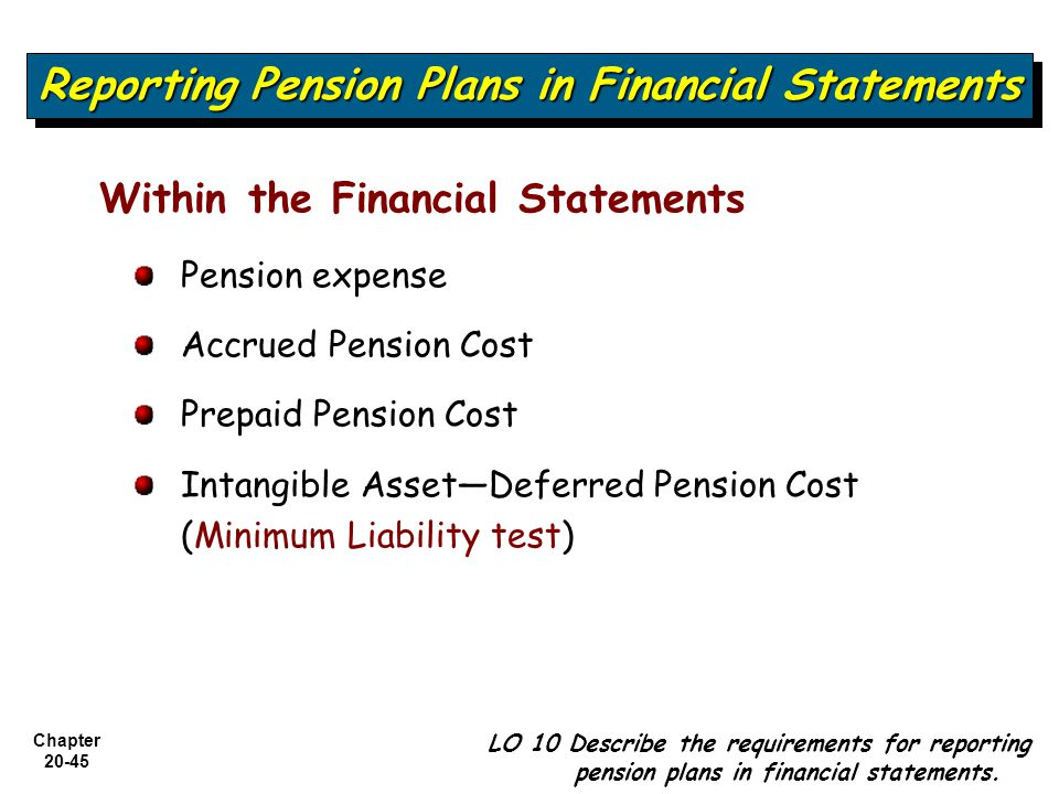 Chapter Within the Financial Statements Pension expense Accrued Pension Cost Prepaid Pension Cost Intangible Asset—Deferred Pension Cost (Minimum Liability test) Reporting Pension Plans in Financial Statements LO 10 Describe the requirements for reporting pension plans in financial statements.