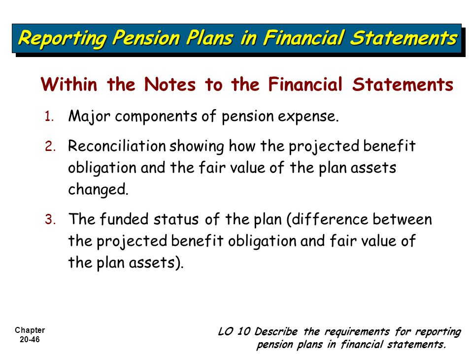 Chapter Within the Notes to the Financial Statements 1.