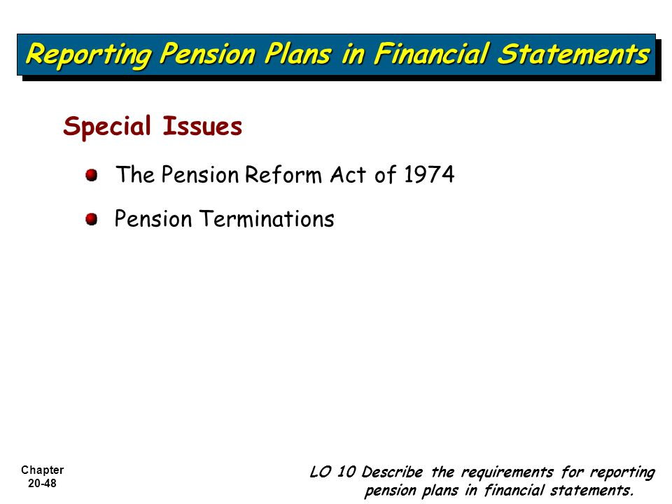 Chapter Special Issues The Pension Reform Act of 1974 Pension Terminations Reporting Pension Plans in Financial Statements LO 10 Describe the requirements for reporting pension plans in financial statements.