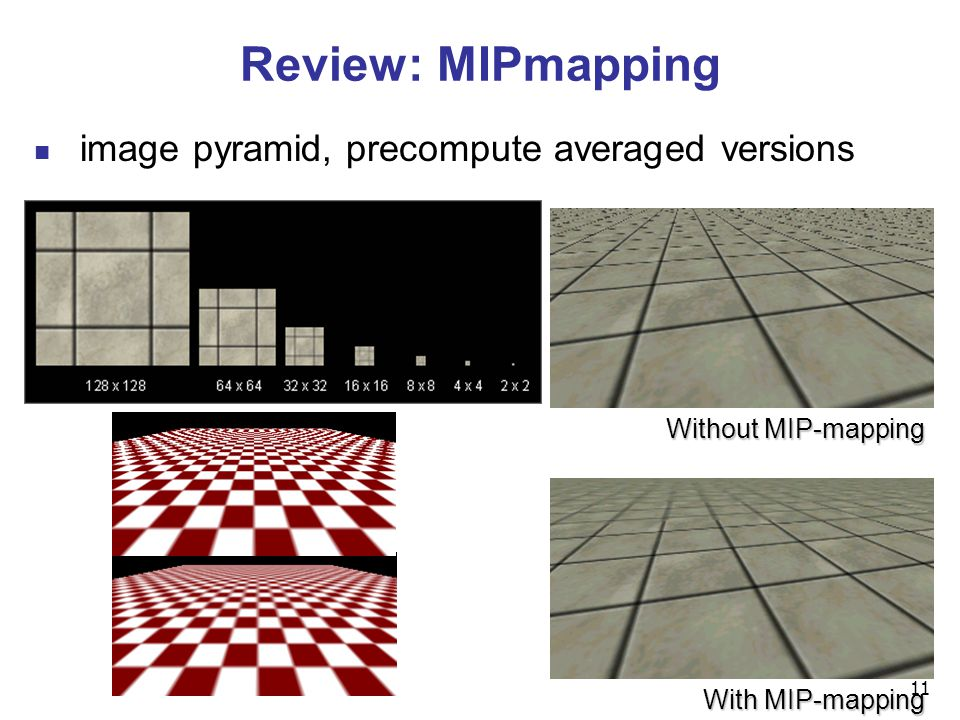 11 Review: MIPmapping image pyramid, precompute averaged versions Without MIP-mapping With MIP-mapping