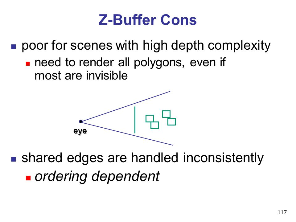 117 Z-Buffer Cons poor for scenes with high depth complexity need to render all polygons, even if most are invisible shared edges are handled inconsistently ordering dependent eye