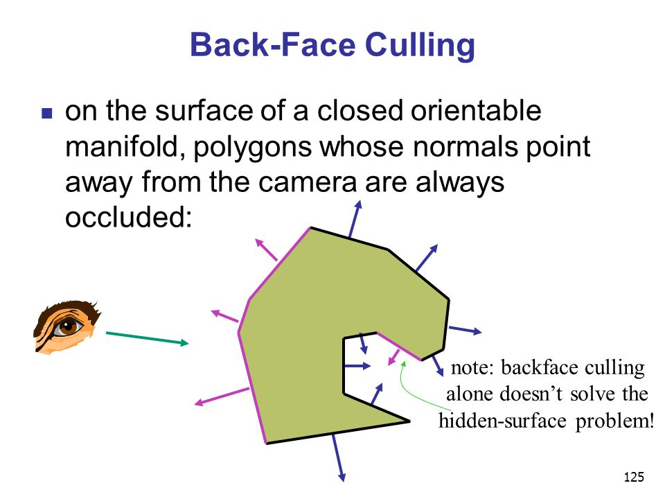 125 Back-Face Culling on the surface of a closed orientable manifold, polygons whose normals point away from the camera are always occluded: note: backface culling alone doesn't solve the hidden-surface problem!