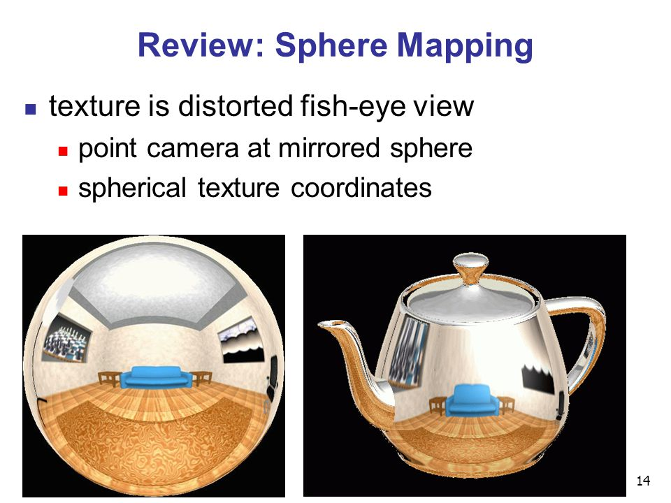 14 Review: Sphere Mapping texture is distorted fish-eye view point camera at mirrored sphere spherical texture coordinates