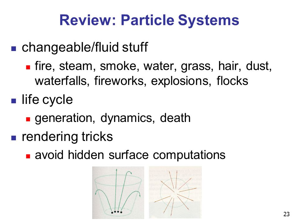 23 Review: Particle Systems changeable/fluid stuff fire, steam, smoke, water, grass, hair, dust, waterfalls, fireworks, explosions, flocks life cycle generation, dynamics, death rendering tricks avoid hidden surface computations