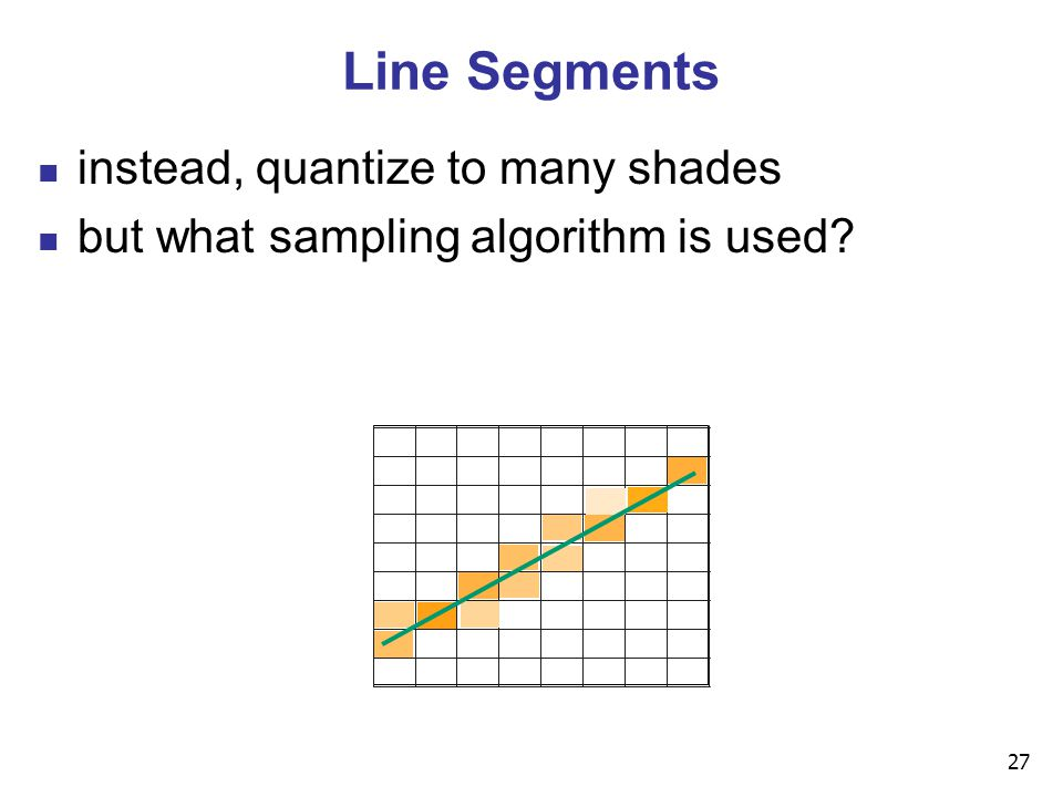 27 Line Segments instead, quantize to many shades but what sampling algorithm is used