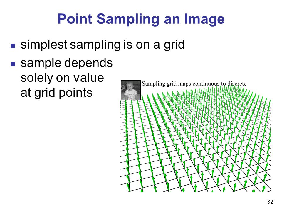 32 Point Sampling an Image simplest sampling is on a grid sample depends solely on value at grid points