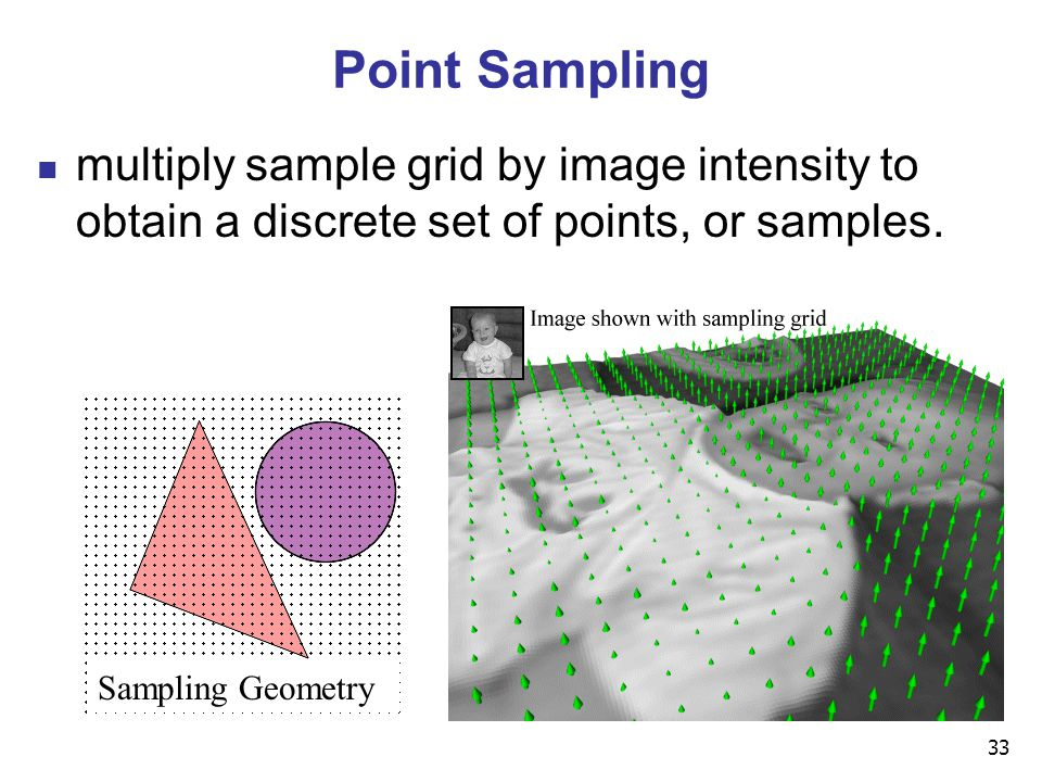 33 Point Sampling multiply sample grid by image intensity to obtain a discrete set of points, or samples.